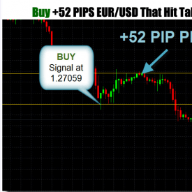Eagle Master Forex System Super Profitable Daily