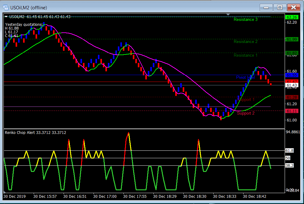 Binary Options Strategy PDF - Free Price Action Strategy Download